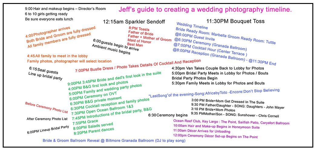 Creating A Wedding Photography Timeline Jeff Kolodny